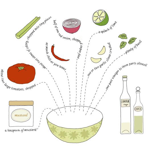 kokblog_tomato_salsa