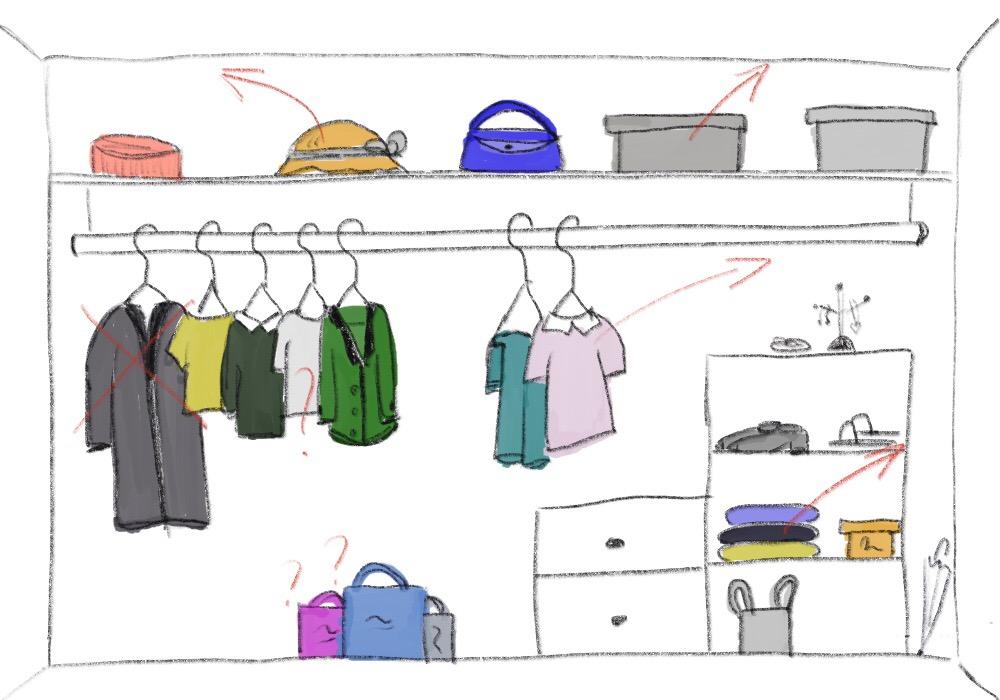 den kleiderschrank verkaufen 3 tipps julie fahrenheit. Black Bedroom Furniture Sets. Home Design Ideas